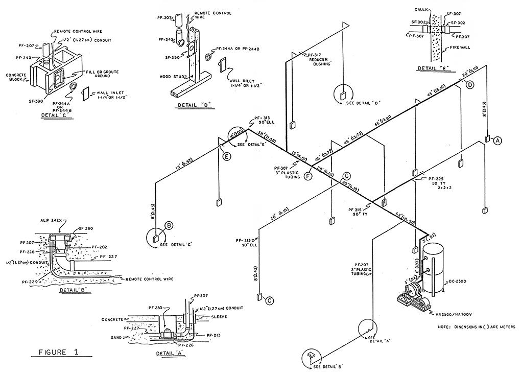 Commercial Vacuum System Design  U2013 Manufacturer Of Vacumaid